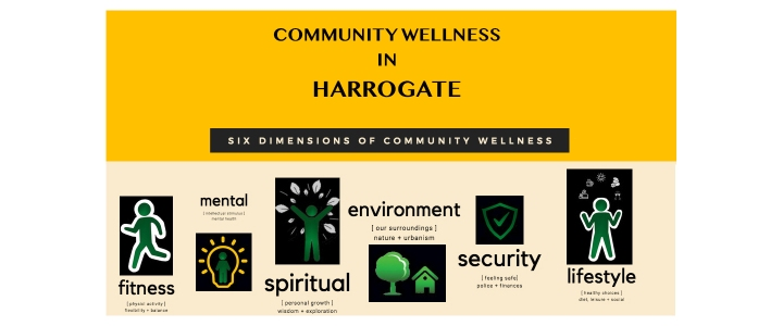 Celebrate the six dimensions of community wellness in the beautiful spa town of Harrogate